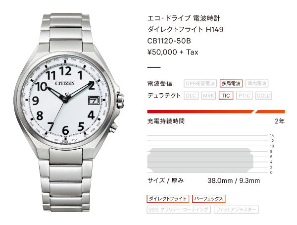 CB1120-50B