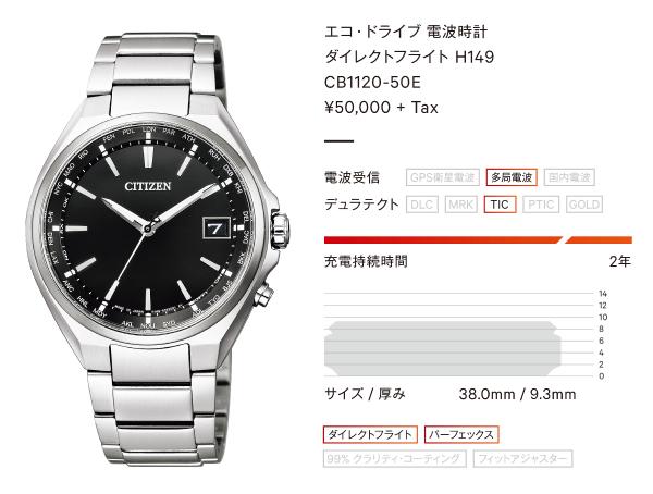 CB1120-50E